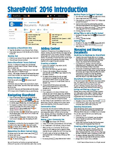 Microsoft Sharepoint 2016 Introduction Quick Reference Guide   Windows Version  Cheat Sheet Of Instructions   Tips   Laminated Card