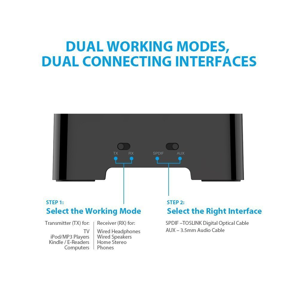 Trond Tv Bluetooth Transmitter And Receiver Digital Optical Toslink Is A Typical Block Diagram Of Wireless Mouse 35mm Audio Adapter Aptx Low Latency For Both Tx Rx