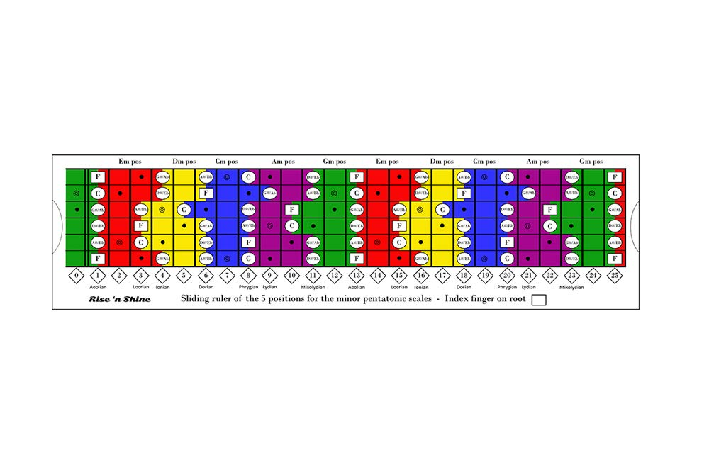 Sliding Ruler - Magic tool for the practice of PENTATONIC, DIATONIC and MODE scales/Pentatonic Sliding Ruler for Guitar: The essential tool for ALL Guitarists