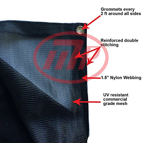FJYW Premium 70% Sun Shade Cloth, 10 x 28'/7 oz, Black