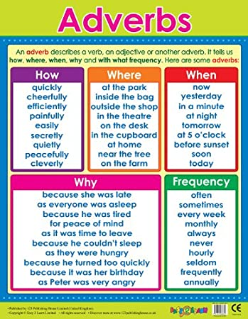Adverbs Literacy School Educational Poster: Amazon.co.uk: Office ...