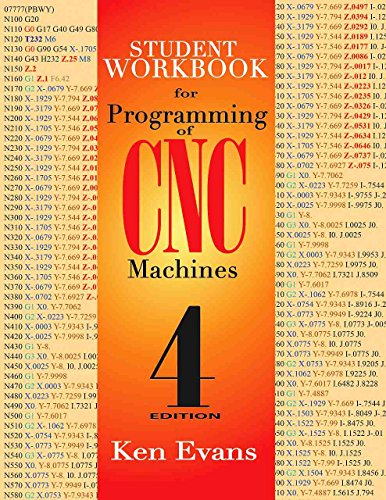cnc machining and programming - 8