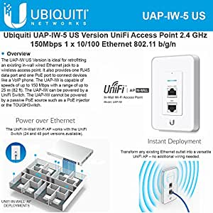 Amazon Ubiquiti Networks UAP IW 5 US UniFi Ap In Wall Pack
