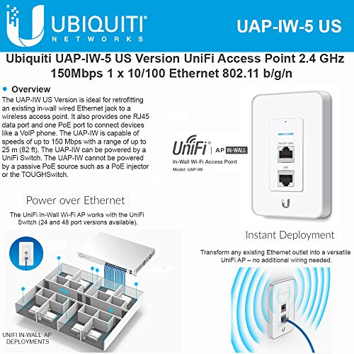In Wall Access Point - Ubiquiti Networks UAP-IW-5-US UniFi Ap, In-wall (5-Pack) WiFi Ap