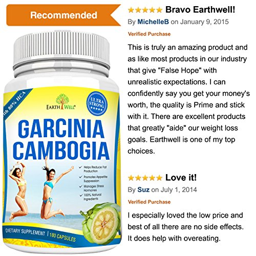 Research Verified's® Top Products