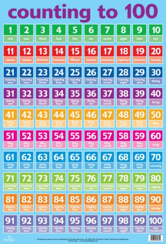 Numbers 1 to 100 40x60cm Educational Poster Chart