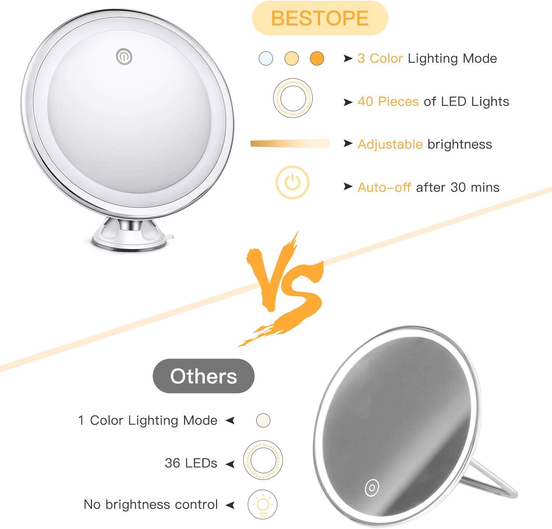 Bestope Miroir grossissant x10 Miroir Maquillage Lumineux LED 3modes,360/°Rotation Ajustable fonctionnant sur Piles,Miroir Salle de Bain Portable sans Fils Blanc