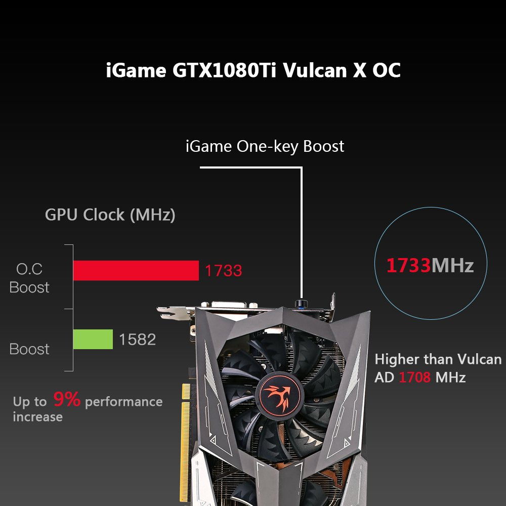 Amazon.com: KKmoon Colorful iGame GTX1080Ti Vulcan X OC Video Graphics Card GPU 1620-1733MHz 11G 352bit SLI VR Ready LCD Monitor: Electronics