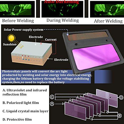 Origlam energía Solar oscurecimiento automático de soldadura casco/máscara lente filtro tonos 110 x 90 x 9 mm: Amazon.es: Bricolaje y herramientas