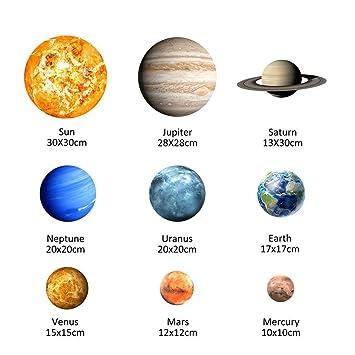Frifer Stickers Muraux Lumineux de Chambre Neufs Planètes Autocollants Bricolage Décoratif pour Chambre d'Enfants Stickers muraux