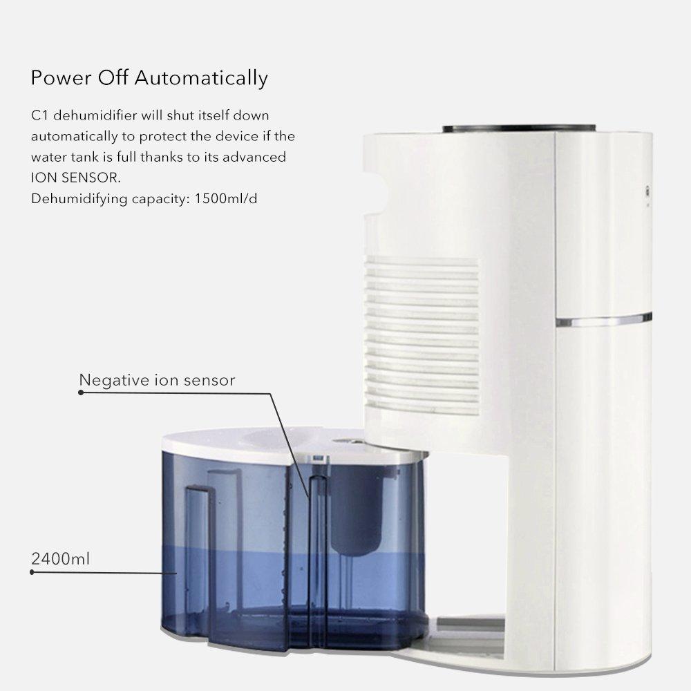 iOCHOW C1 Deshumidificador Silencioso, Alta Capacidad De Deshumidificación(1500ml/d), Un Portátil Deshumidificador Diferente De Deshumidificador Industrial, ...