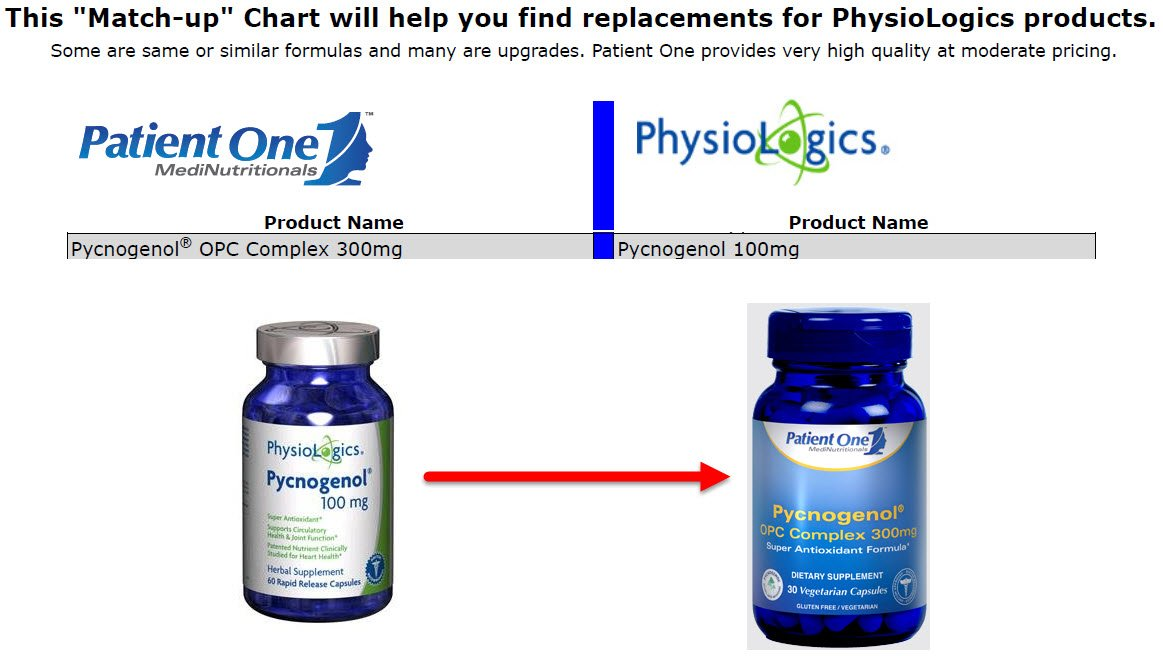 Patient One - Pycnogenol OPC Complex 300mg (30s) by Pycnogenol OPC Complex 300mg
