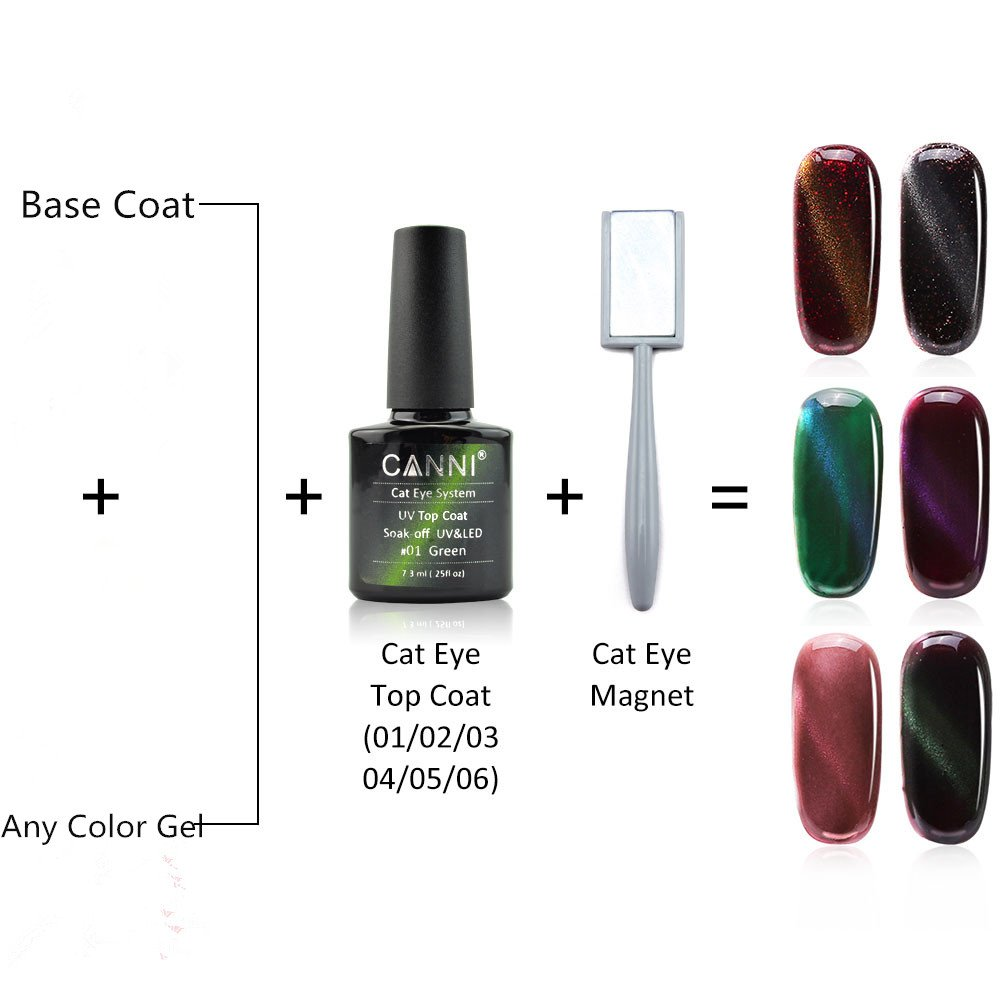 Canni - new generation gel-lacquer