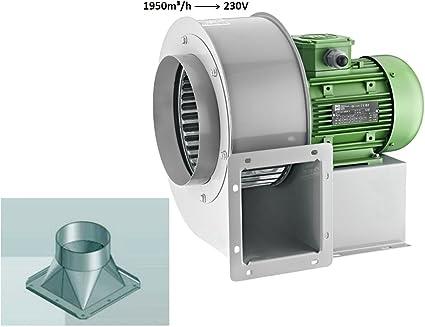 Radial ventiladores 180 x 70 (2) Radial Centrífugo Ventilador 1950 ...
