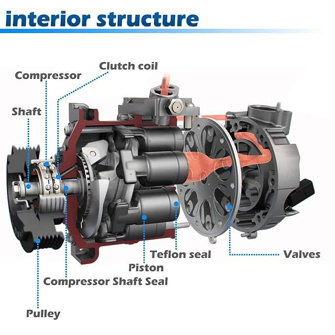 AC Compresor & a/c de embrague para 2002 - 2006 Acura RSX L 2002 - 2005 Honda Civic 2.0L: Amazon.es: Coche y moto