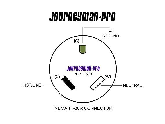 journeyman pro nema tt 30r, 30 amp, 125 volt, straight blade female nema 6-20 wiring journeyman pro nema tt 30r, 30 amp, 125 volt, straight blade female rv trailer plug connector, black yellow industrial grade, grounding 3750 watts generator