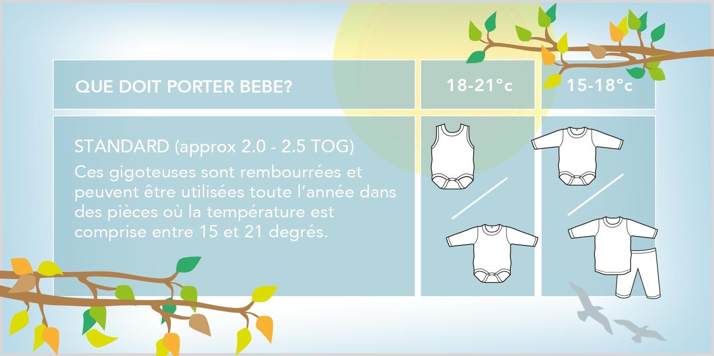 Slumbersac Standard Baby Sleeping Bag with Feet 2.5 Tog Plain Mint 12-18 months//80 cm