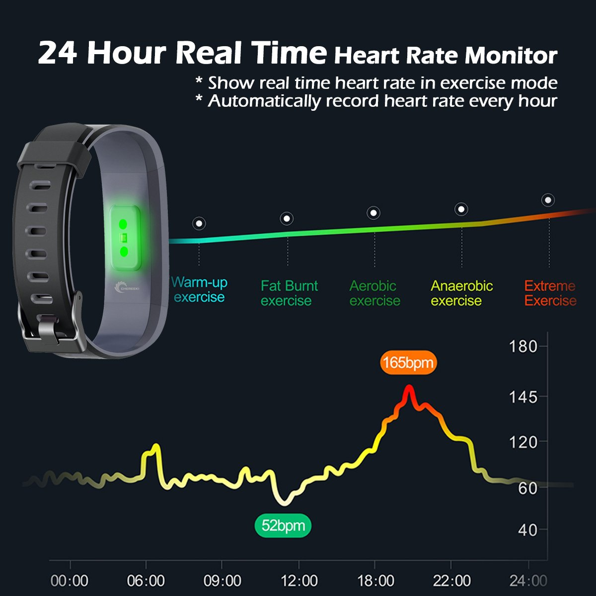 Chereeki Fitness Tracker Latest Version Color Screen Heart Rate Monitor Alarm Circuit Homemade Projects Activity Smart Bracelet Waterproof Ip68 Pedometer Watch 24 Hours