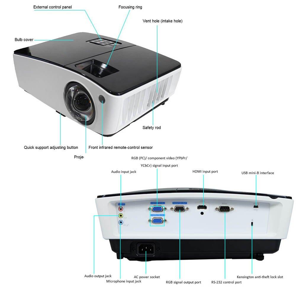 Proyector Tiro Corto, NIERBO 3D 1080p Proyector 4000 ANSI (80 ...