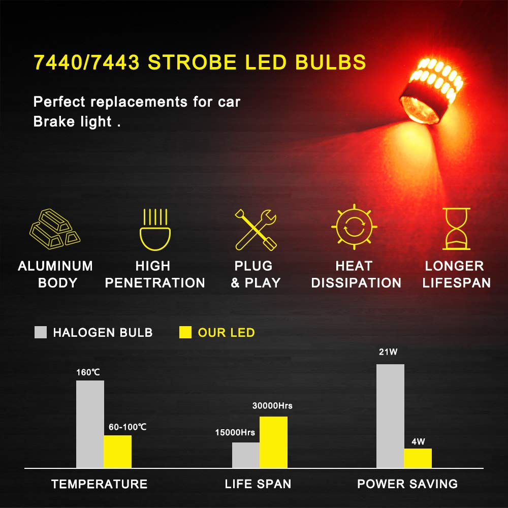 Pack of 2 AUXITO 7440 7443 LED Backup Reverse Light 1200 Lumens Super Bright 48-SMD 4014 LED Chipsets 7441 7444 992 W21W LED Bulbs with Projector