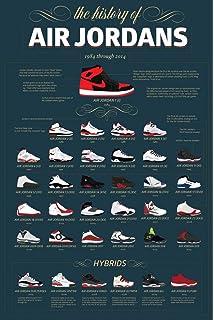 Jordan Brand Sneakers Collection Poster
