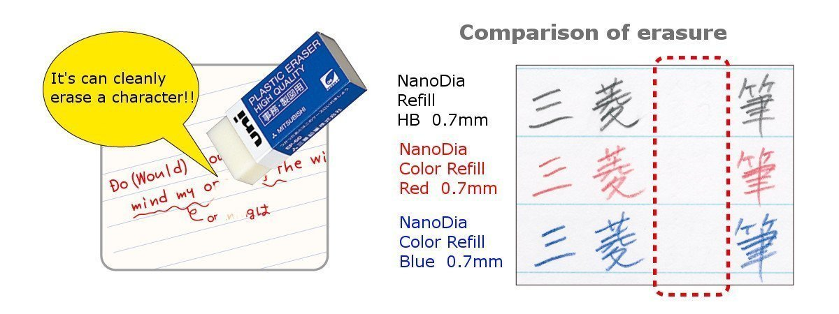 Uni NanoDia Color Mechanical Pencil Leads, 0.5mm, 7 Colors, Total 140 Leads, Sticky Notes Value Set by Stationery JP (Image #3)