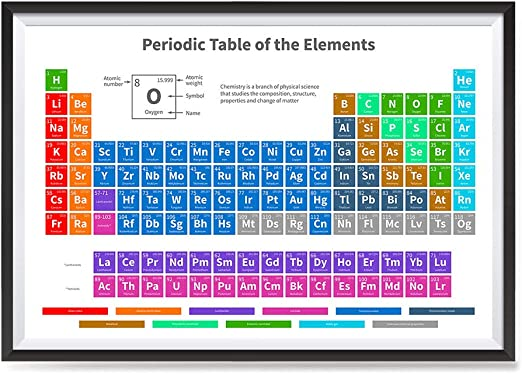 Poster Periodic Table of the Elements Room School Art Wall Cloth Print 7