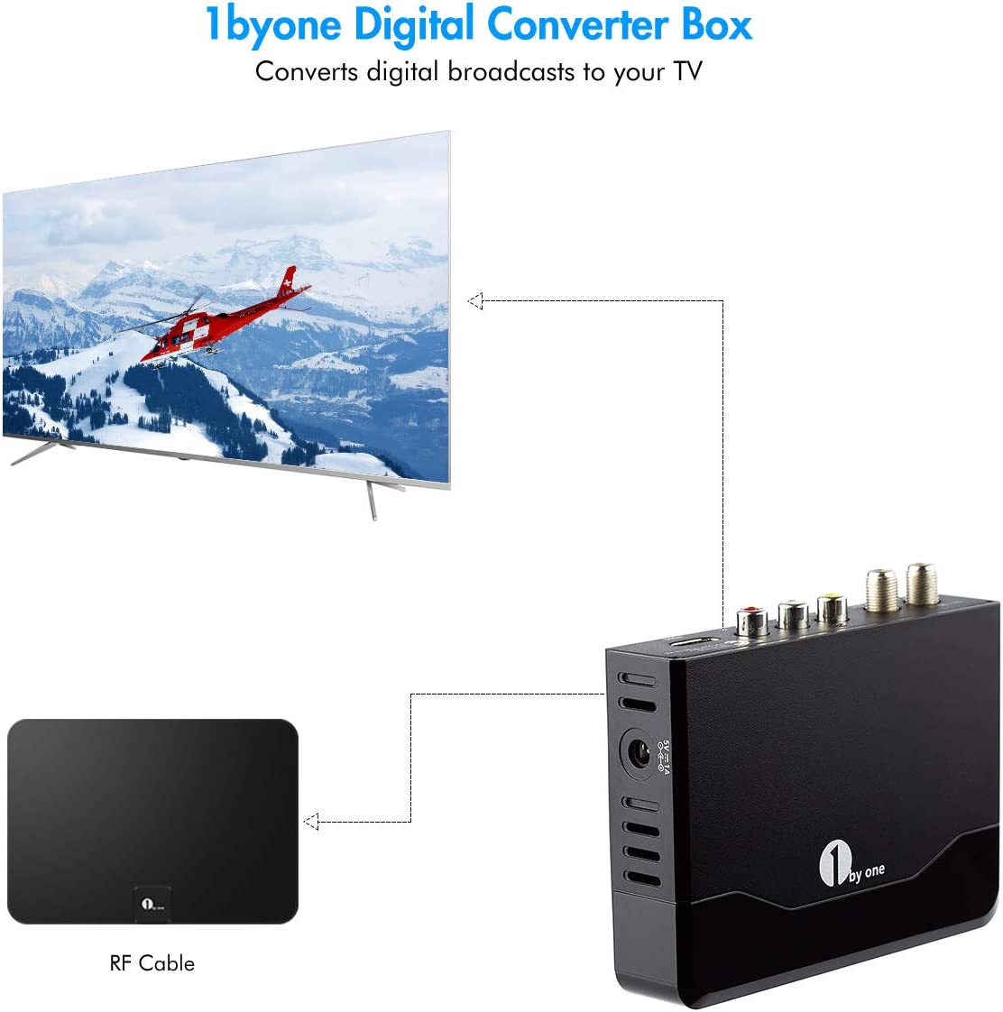 HDTV Set Top Box for 1080p Analog TV Converter Box with Record and Pause Live TV New Version Remote Control 1byone ATSC Digital Converter Box for Analog TV -Black