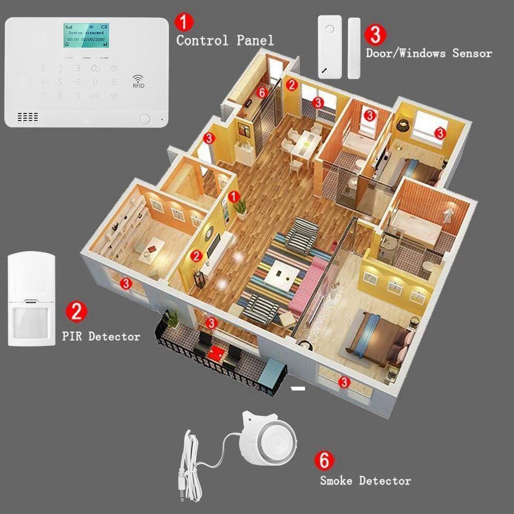 EU Sistema Inal/ámbrico Alarma Antirrobo Gsm Y Wifi Detector Movimiento Sensor Puerta Sistema Alarma Seguridad para El Hogar Inteligente Kit
