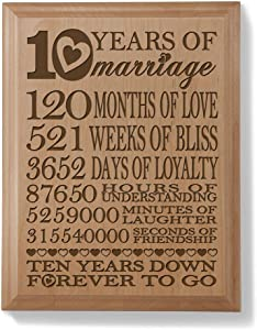 KATE POSH - Our 10th Anniversary Engraved Natural Wood Plaque - 10 Years of Marriage, 10th, 10 Years 120 Months, 10 Year Wedding, 10 Years as Husband and Wife