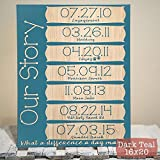 Our Story Sign - Wood Engraved Family Decor - Anniversary Gift - Personalized Family Sign