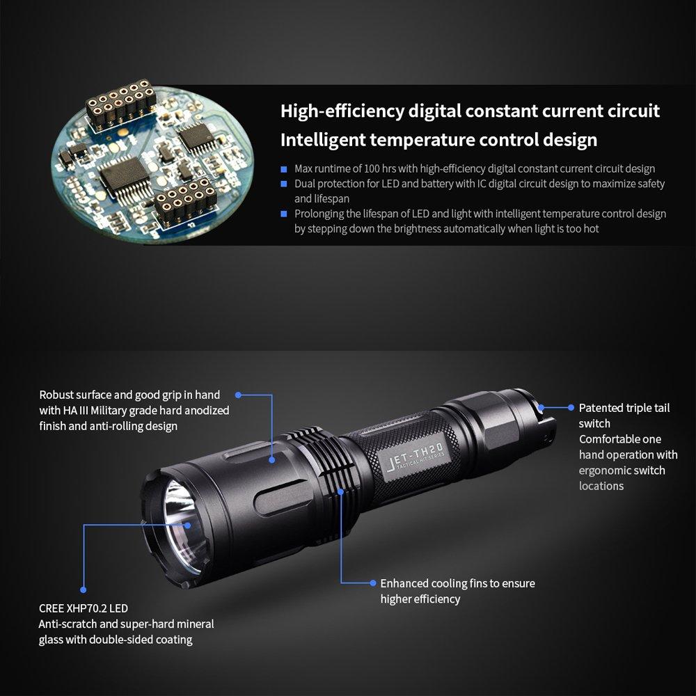 Max Ultra De Poche Jetbeam Lampe Tactique Lumens Lumineux Th20 3150 K1cFJl