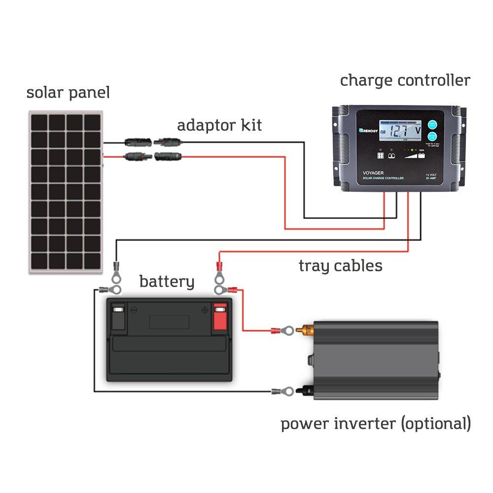 Renogy 100 Watt 12 Volt Solar Marine Kit With Ultra Flexible Mppt Charge Controller Circuit Diagram Panel Waterproof And Temperature Sensor