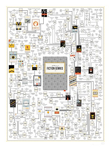 (Pop Chart A Plotting of Fiction Genres Poster Print, 18