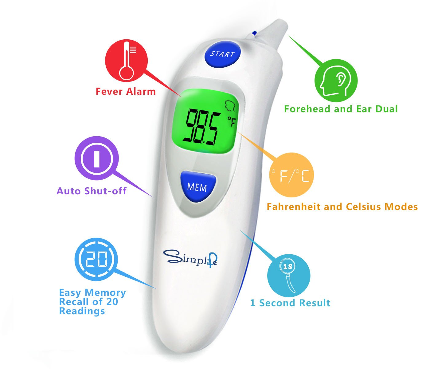 Aldi ear and forehead thermometer instructions