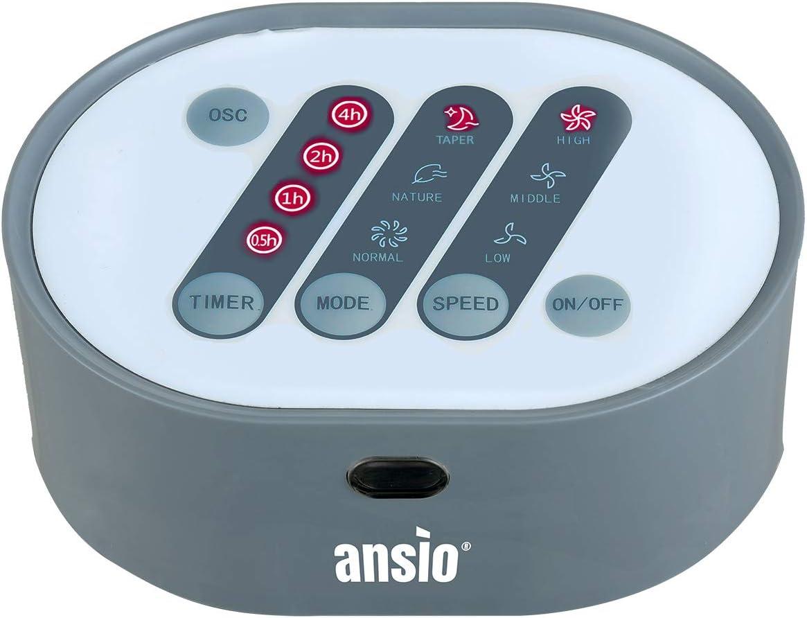 ANSIO Ventilador de Torre oscilante de 30 Pulgadas (76,2 cm) con ...