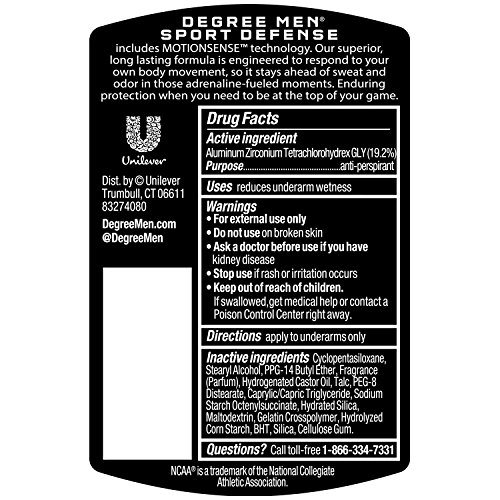 Buy smelling antiperspirant