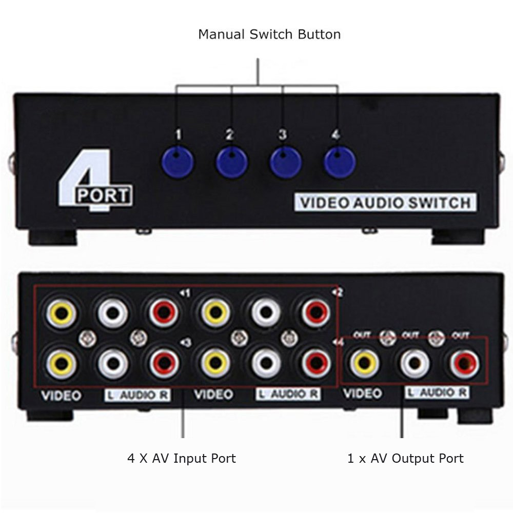 Sunskey 4 Way Video Audio AV Switch Metal Housing 4 in 1 Out RCA Switcher Composite Video L/R Audio Selector Box for DVD STB Game Consoles by Sunskey (Image #3)