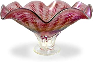 product image for American Hand-Blown Fluted Art Glass Pedestal Bowl in Pink Blush