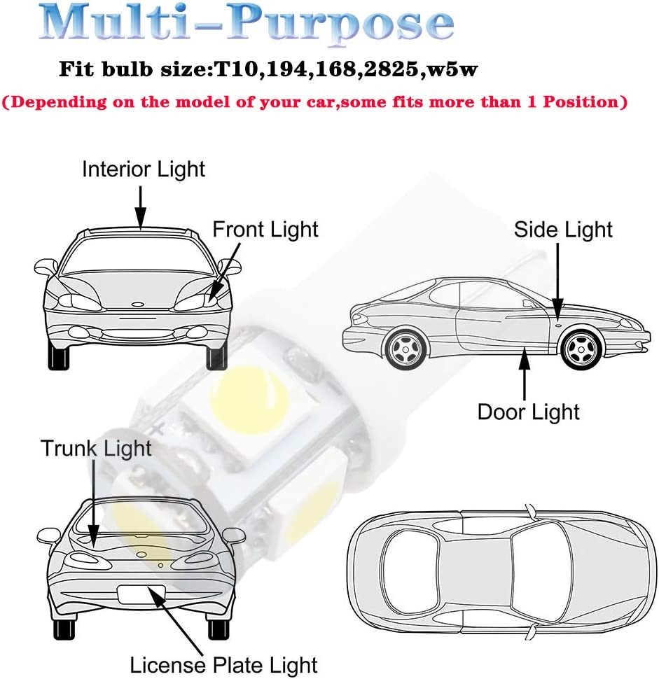 5th Generation 5050 Chipsets 5SMD Lighting Source for 12V License Plate Map Dome Lights Lamp Blue Bright Blue 194 T10 168 2825 501 W5W Car Interior Replacement LED Light Bulb JAVR Pack of 20