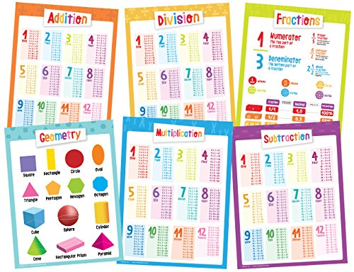 6 Educational Posters for Kids - Addition, Subtraction, Division, Multiplication and Fractions - Perfect for Kids Rooms or Schools Classrooms - Size 17x22 - Math Set