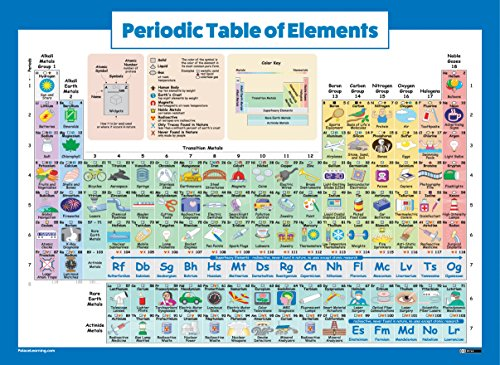 Periodic Table of Elements Poster For Kids - LAMINATED - 2018 Science & Chemistry Chart for Classroom (18 x 24) by Palace Learning