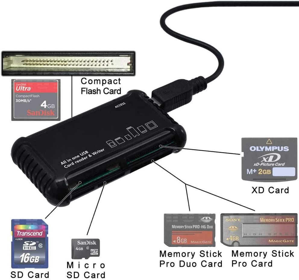 High Speed All-in-1 Memory Card Reader/Writer for SD/SDHC, Micro SD, CF, XD, MS/Pro & Duo Cards