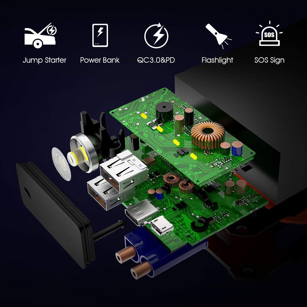 Pinza Intelligente Torcia LED Type-C//2 QC3.0 Carica Veloce SUAOKI CJS02 Jump Starter 1000A Corrente di Picco 12000mAh Avviatore di Emergenza Auto per Motore fino a 7L Benzina 5L Diesel 3 USB Uscite
