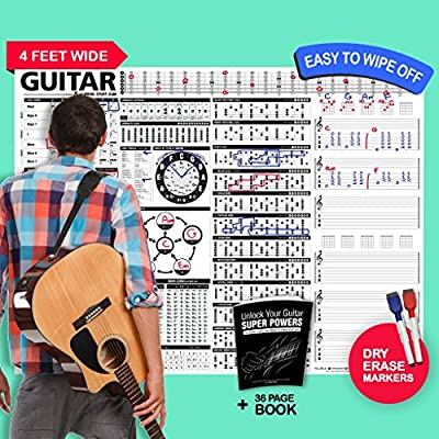 Mini Creative Guitar Poster [No Book] A Dry-Erase Reference Poster Containing Chords, Scales, Chord Formulas, Chord Progressions