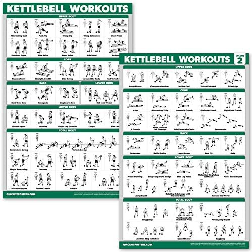 QuickFit Kettlebell Workout Exercise Poster product image