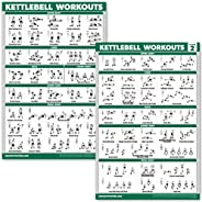 QuickFit 2 Pack - Kettlebell Workout Exercise Poster Set- Volume 1 & 2 - Laminated Kettle Bell Chart - 18&