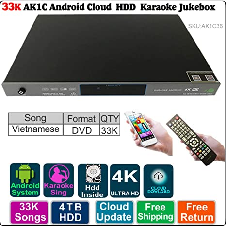 Review ACEUME AK1C Android Cloud