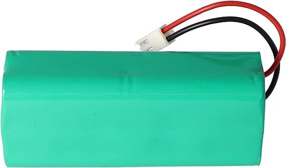 AccuCell - Batería para Philips Easystar FC8800 FC8802 ...