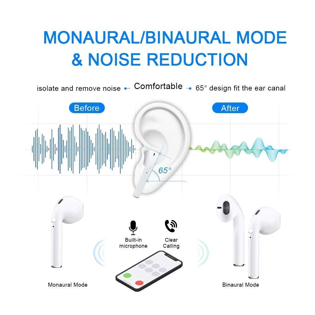 Auriculares Bluetooth 5.0 Auriculares Bluetooth Inal/ámbrico 650mAh 24H Tiempo De Juego Audio Stereo 3D in Ear con Mic IPX5 Resistentes al Agua para Airpods Android iPhone